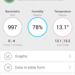 The Tempo app makes viewing data simple